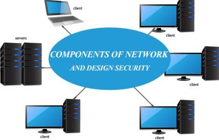 Components of Network